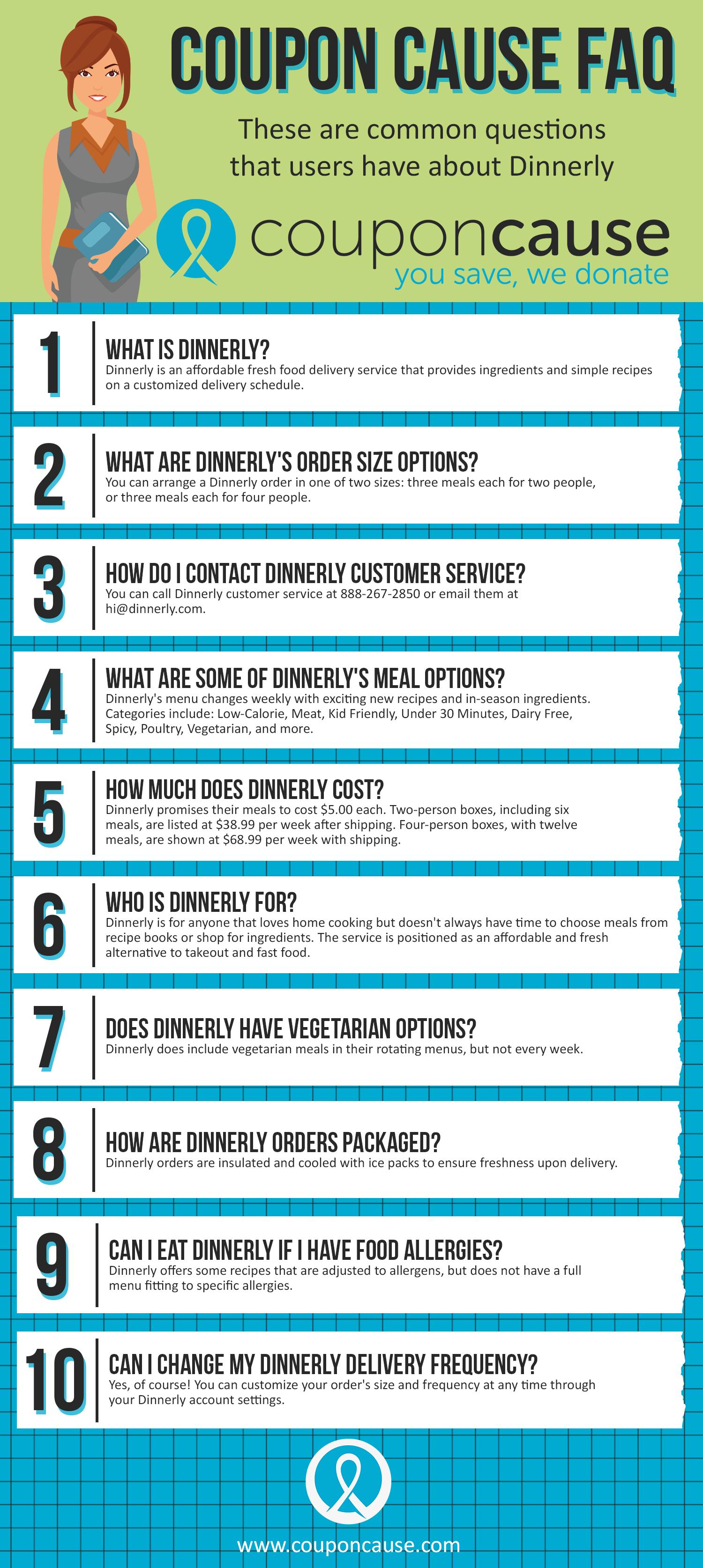 FAQ Infographic